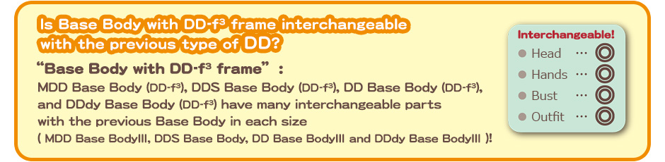Chart of Interchangeable Parts DD Base Body DD-f³ Ver  - Dollfie